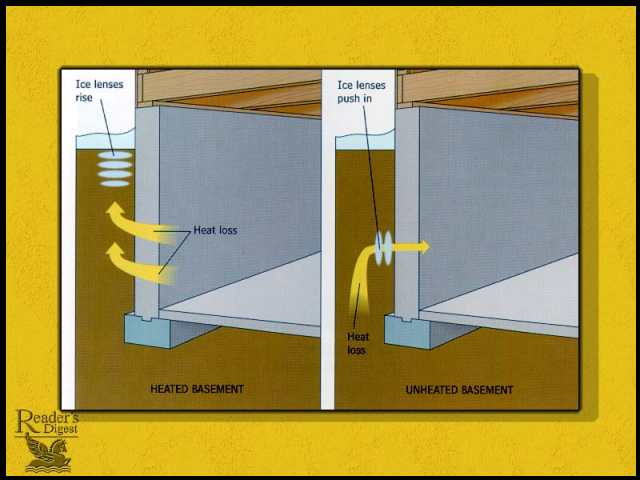 What is basement freeze shifting for Ice block construction