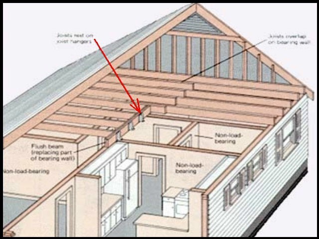 Can i remove a load bearing wall and not put in a beam for Removing part of a load bearing wall