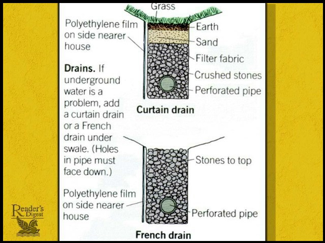Trench Drains For Drainage In The Yard And Around The House