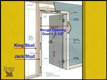 What Is The Rough Framing Dimension For A 30 Inch Door