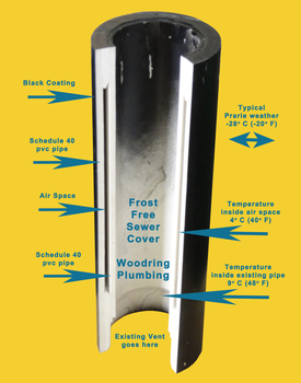 Vent Stack Ice Capping Or Evaporation I Get Sewer Odours
