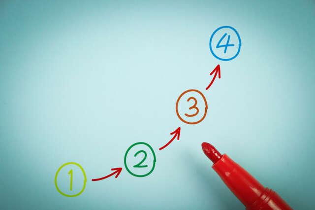 Blog Four Steps To Value Full Size