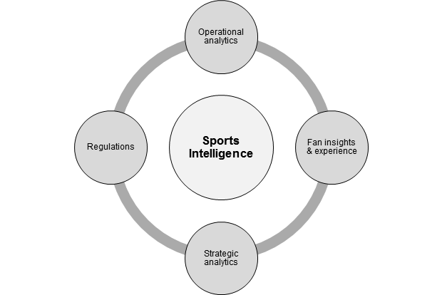 Analytical sports topic?