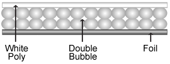 What is double bubble foil white?