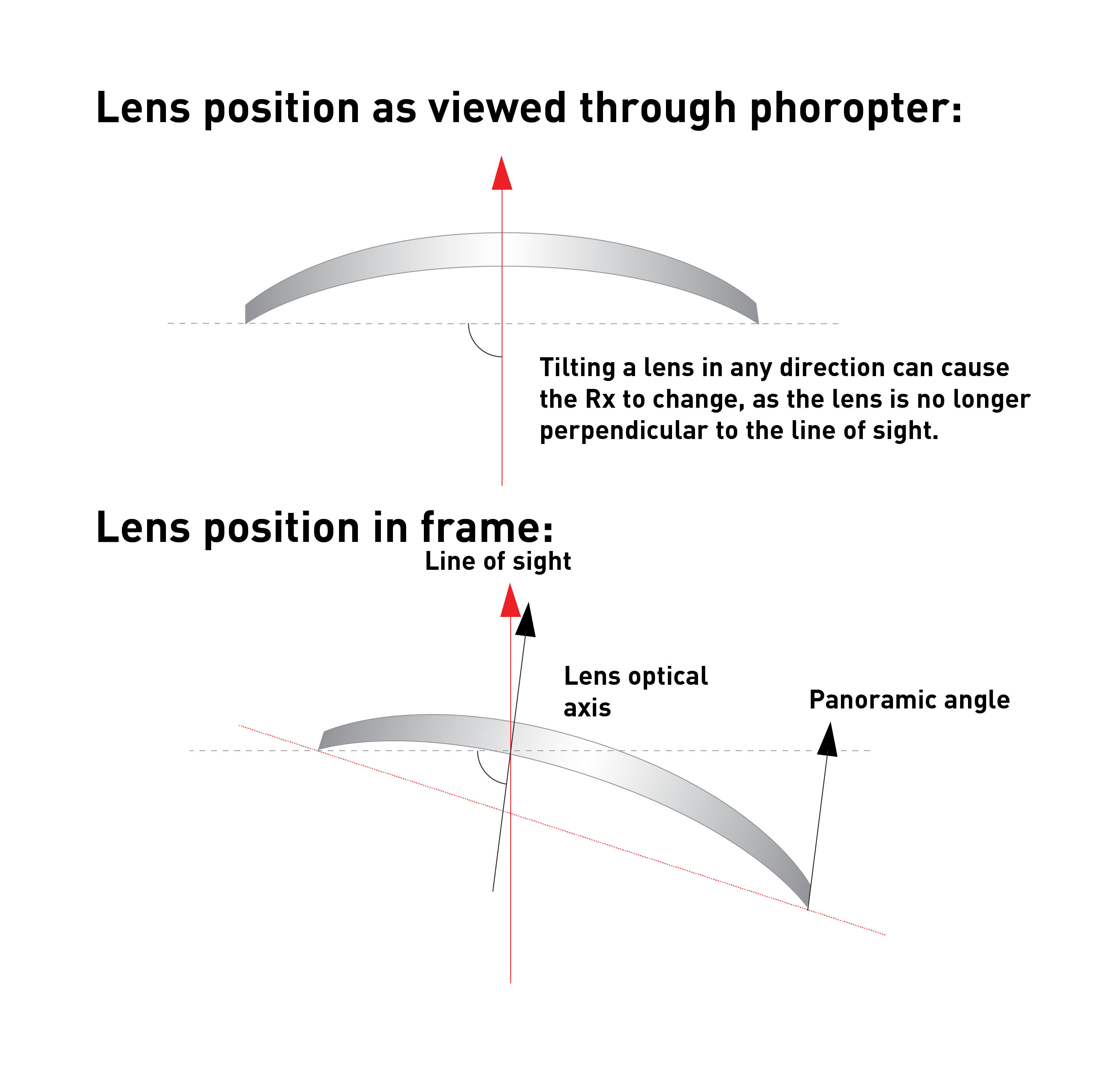 A2 As Worn Line graphic