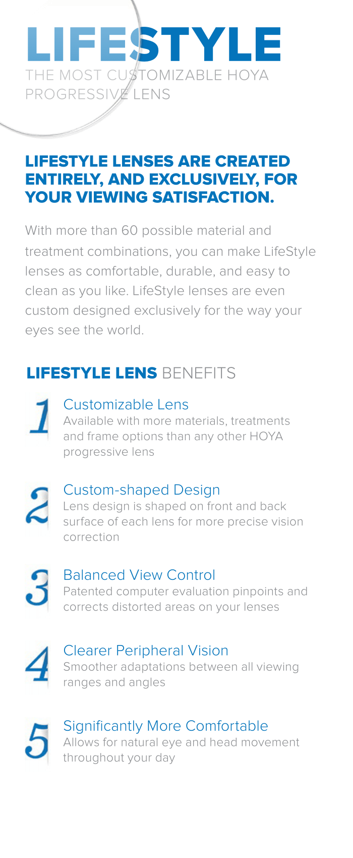 iD LifeStyle 2 HOYA progressive lens