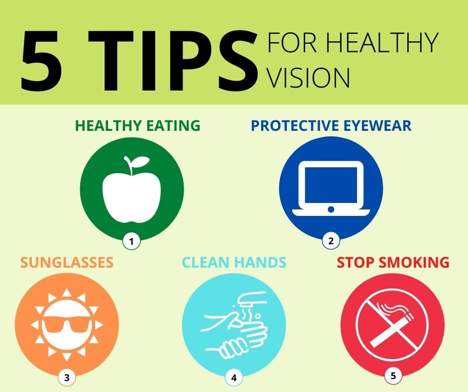 May is Healthy Vision Month Image.jpeg