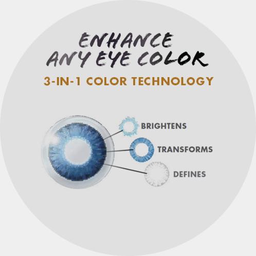 Enhance any eye color