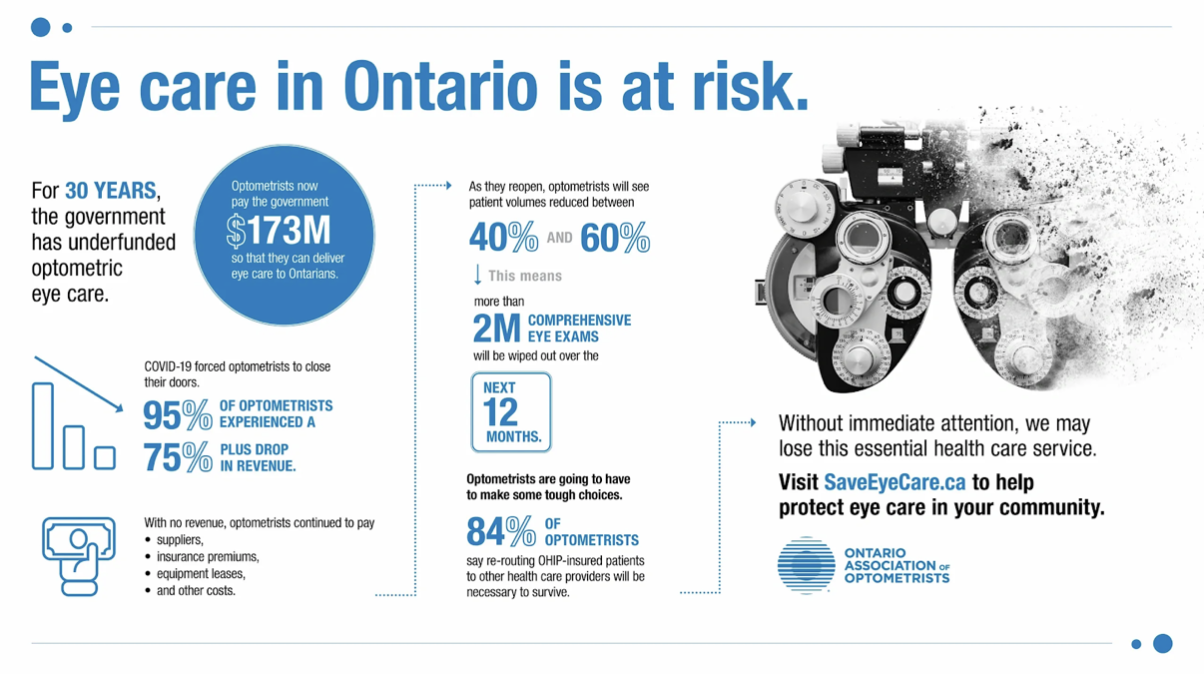 eye care in Ontario is at risk