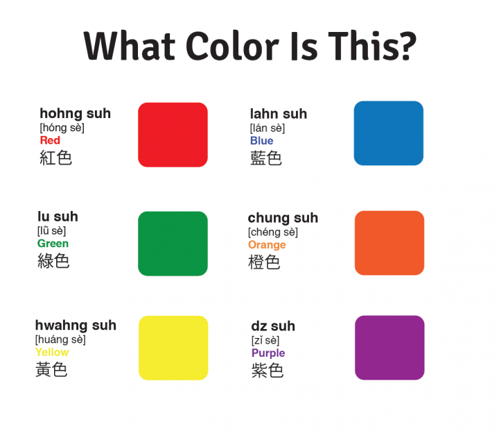 Mandarin For Kids - Learn Your Colours by Basho - YouTube