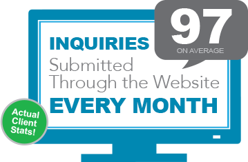 On average 97 inquiries are submitted through the website every month.