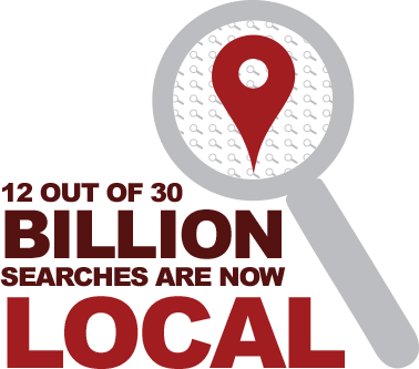 12 out of 30 billion searches are now local
