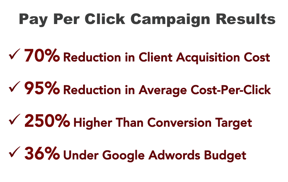 PPC Case Study Results