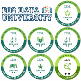 Big Data Certified at IBM's Big Data University