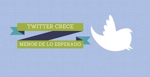Twitter alcanzó los 320 millones de usuarios pero aún necesita más