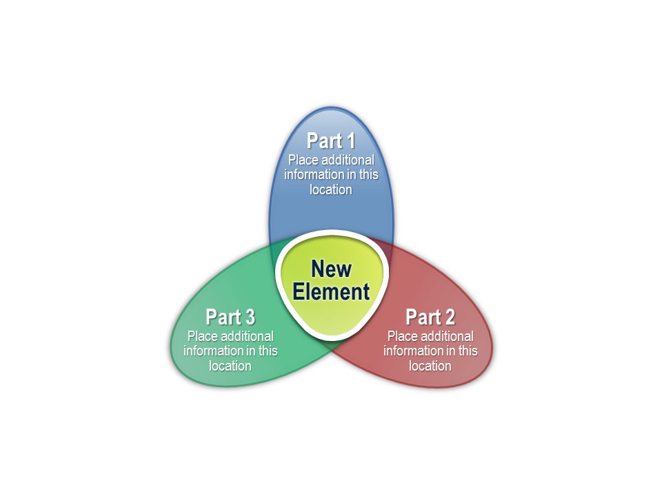 Venn Diagram With Five Elements Template Vector Free Oukasfo