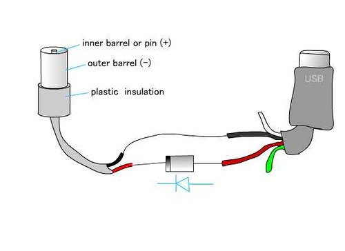 USB to Nokia Safe Charger