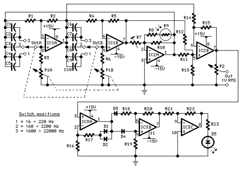Low-distortion Audio-range Oscillator
