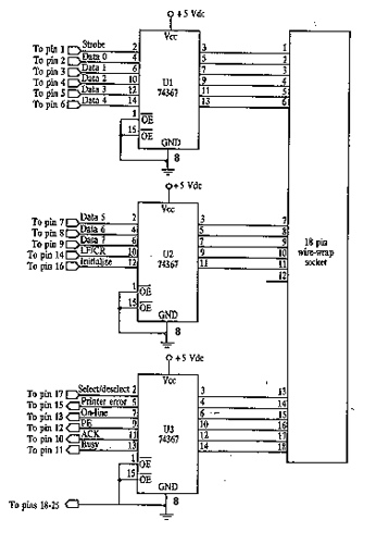 Simple Parallel Printer Port