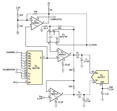 16-bit ADC provides 19-bit resolution