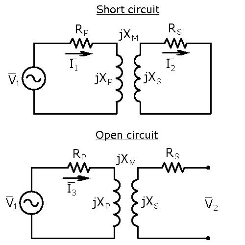 Linear Transformer Model parameters