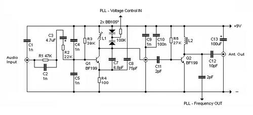 About TX200 – 200mW FM Transmitter