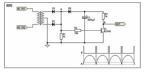 Zero Crossing Detectors and Comparators