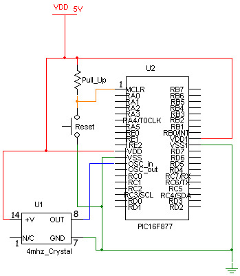 The Basics of Programming and Using a PIC Microcontroller