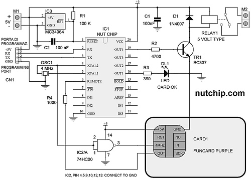 smartcard controlled relay