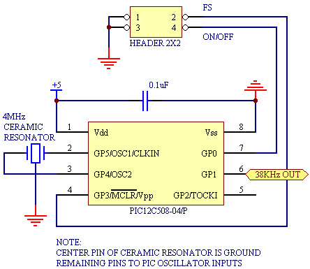 Simple infrared remote control