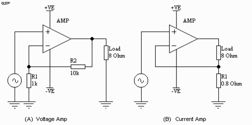 Variable Amplifier Impedance