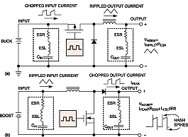 Circuit trade-offs minimize noise in battery-input power supplies
