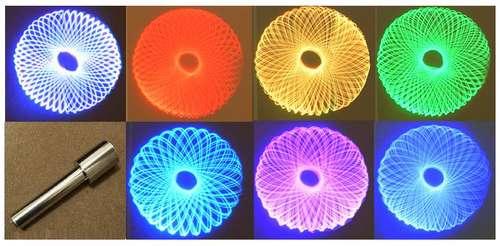 Seven colour laser optics