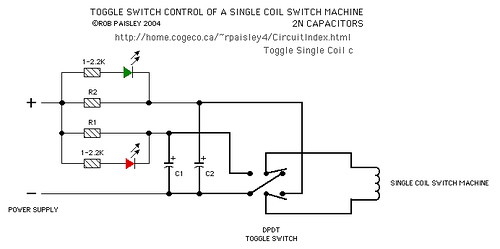 Controlling Single Coil Switch Machines