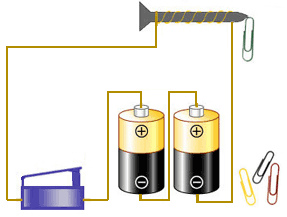 Electromagnet – Create a Magnet Useing Electricity