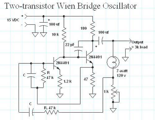 Audio Oscillators