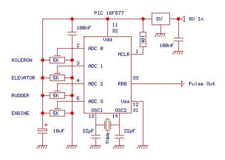 Radio Control Encoder