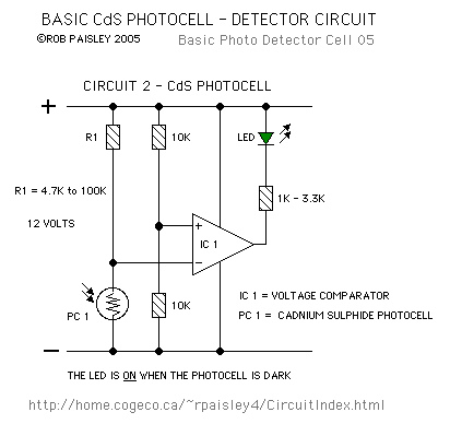 Visible and Infrared Light Detectors