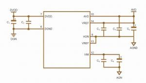 Decoupling and Layout Methodology for Wolfson DACs, ADCs and CODECs