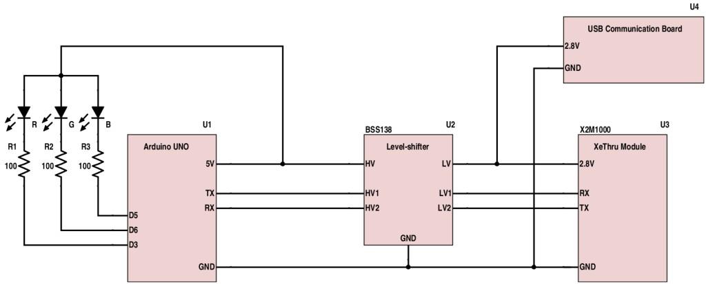 Circuit diagram for the arduino radar