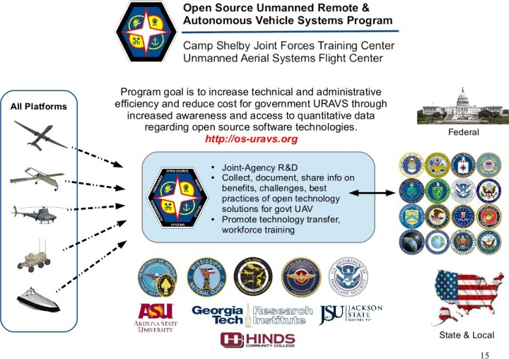 US DoD adopts Open Source principles for Unmanned Autonomous Vehicle Systems