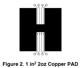 App note: Performance restrictions associated with 3.5 watts SO-8 power MOSFETs