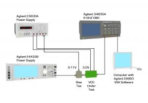 Determining the FM Bandwidth of a Wideband Varactor Tuned VCO