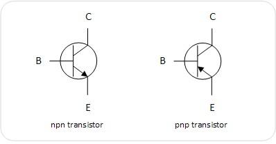 [Article] Basic Transistor Types