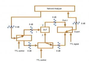 Low-cost Ultra High Isolation SPDT Switch