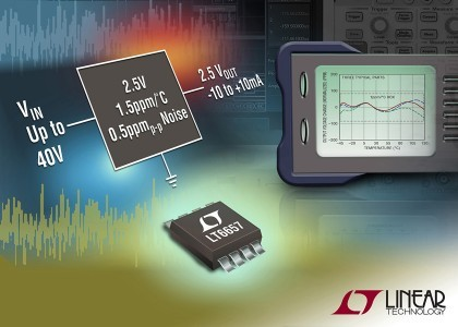 Lowest-drift bandgap voltage reference reaches 1.5ppm/°C, offers low dropout