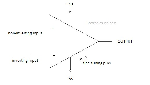 Introduction to OPAMPs and Applications
