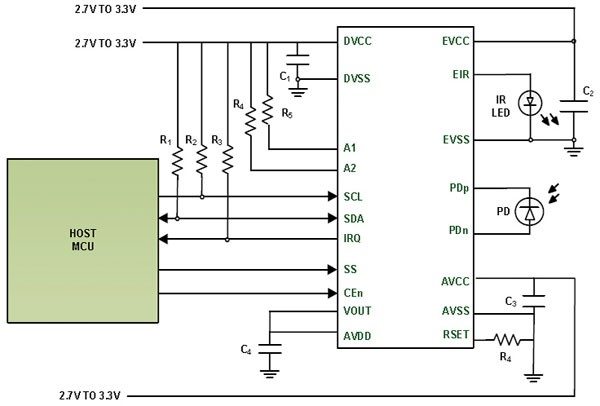 LED-based time-of-flight IC for object detection and distance measurement