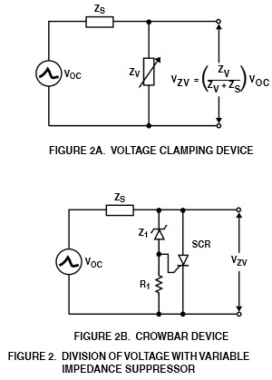 App note: Transient suppression devices and principles