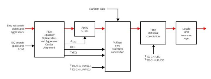 PCIEC-85 Jumper High Speed Designs in PCI Express® Applications